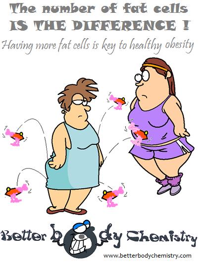 healthy obesity versus unhealthy obesity
