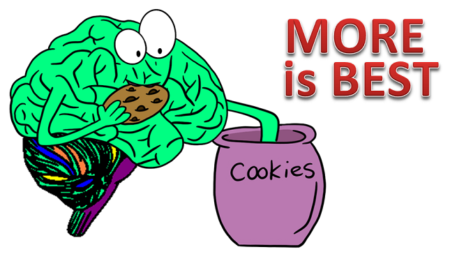 brain reaching into the cookie jar