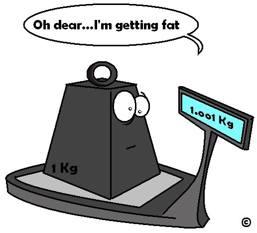 kilogram putting on weight