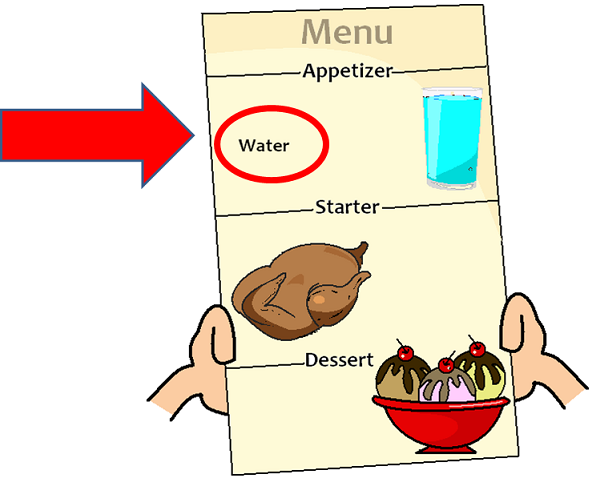 water at the start of the meal
