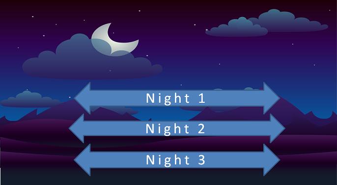 consistent sleep timing