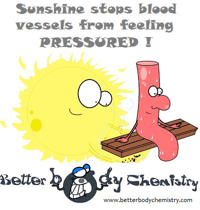 sun helping a blood vessel release pressure