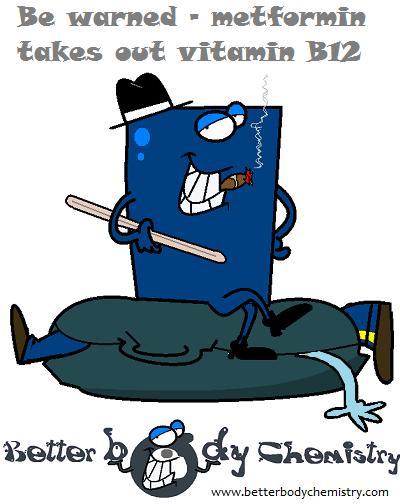 metformin crushing vitamin b12