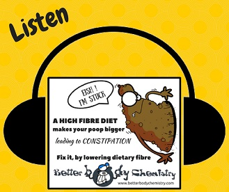 Listen to low fiber cures constipation