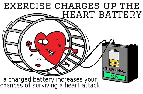battery charges heart battery