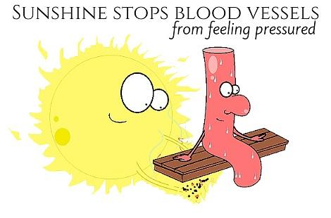 sun relaxing blood vessels
