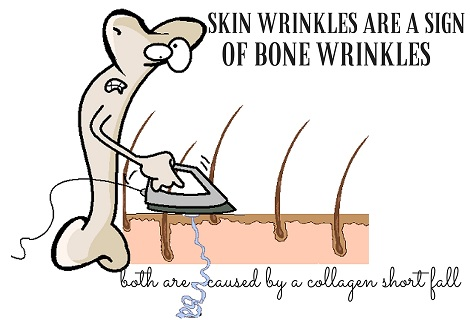 bone ironing out skin wrinkles