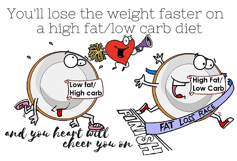 high fat plate beating low fat plate