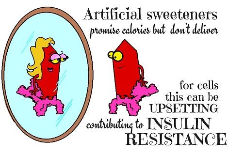artificial sweetener is false advertising