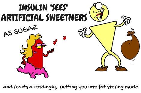 artificial sweetener wooing insulin