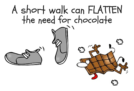 takkies flattening chocolate