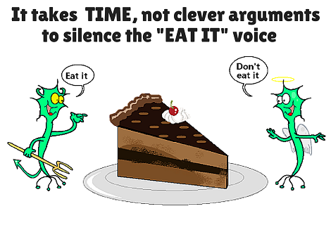 head voices and chocolate cake