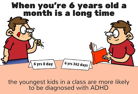 age impacts diagnosis of ADHD