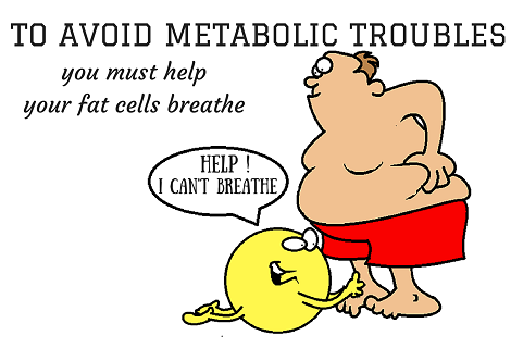 fat cell struggling to breathe