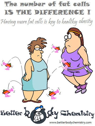 healthy obesity versus unhealthy obesity