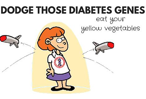 yellow vegetables fi