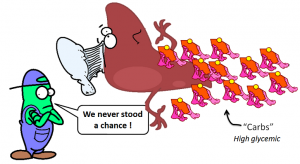 liver being overwhelmed (A glass of wine winds down more than just your head)