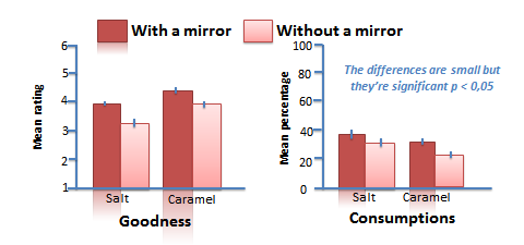 mirror graphs