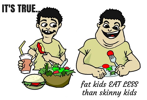fat kids versus thin kids