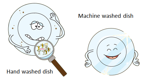 tale of two dishes
