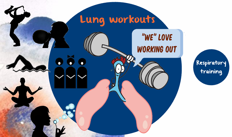 lung workouts elaborated