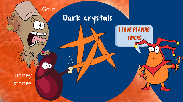 uric acid crystals getting up to mischief