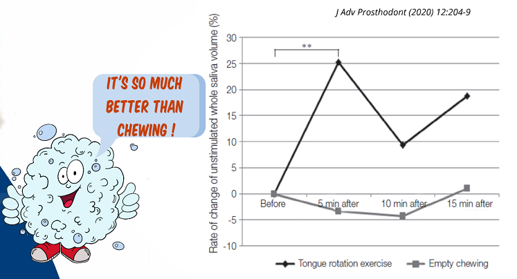 the benefits of tongue hoola hoop
