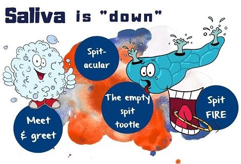 saliva gland hypofunction